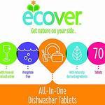 Ecover Dishwasher Tablets 500g